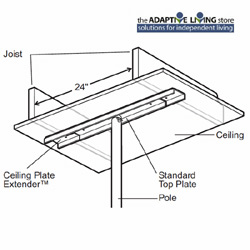 Superpole Ceiling Plate Extender Adaptivelivingstore Com