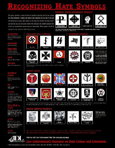hate symbols and meanings