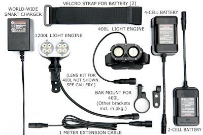 1200L+ Dual Quad  Headlight with 400L Helmet mounted Headlight