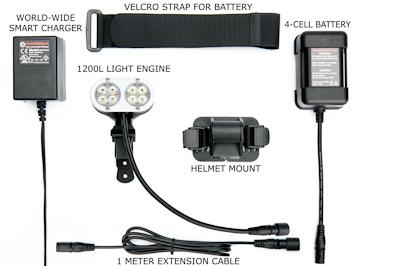 1200L-PLUS Dual Quad 8 LED Light