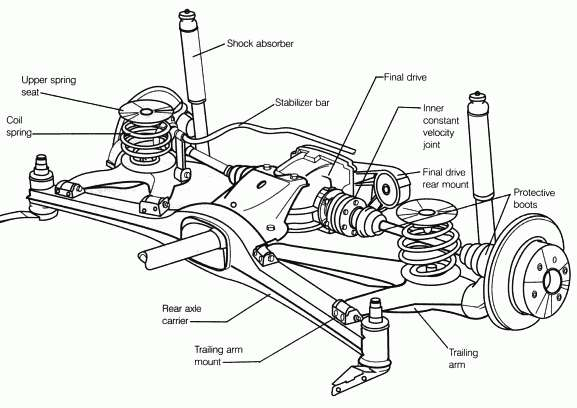 2003 Ford F 250 Front Suspension Diagram further P 0996b43f80380105 in addition P 0900c1528008d4bc also Eddie 20Bauer further 2000 Ford F350 Front End Parts Diagram. on expedition front end diagram