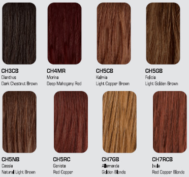Natural Semi-Permanent Hair Colorings by Tints of Nature